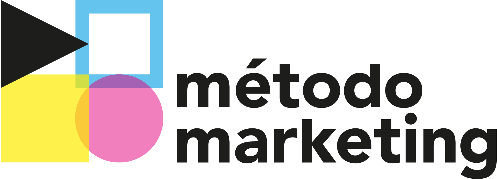 método marketing – Consultores de Marketing